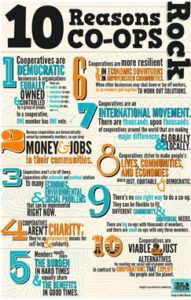 10 Reasons Why Co-Ops Rock Image 243X381